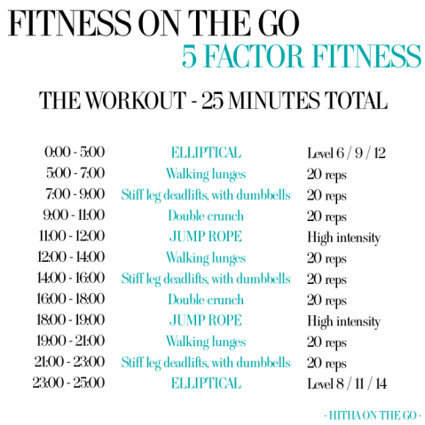 5-Factor-Fitness-Workout